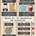 Buscar trabajo con marketing de atracción en Redes Sociales #infografia #marketing #empleo