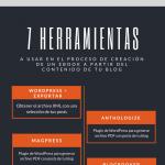 Cómo crear un eBook a partir de tu Blog #infografia #infographic #socialmedia