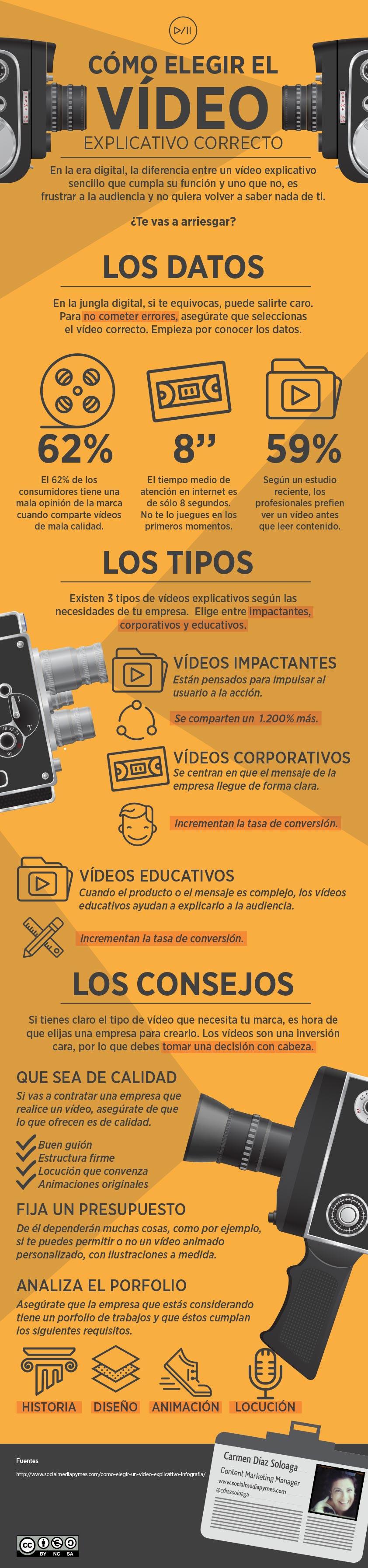Cómo elegir el vídeo explicativo correcto #infografia #infographic #marketing