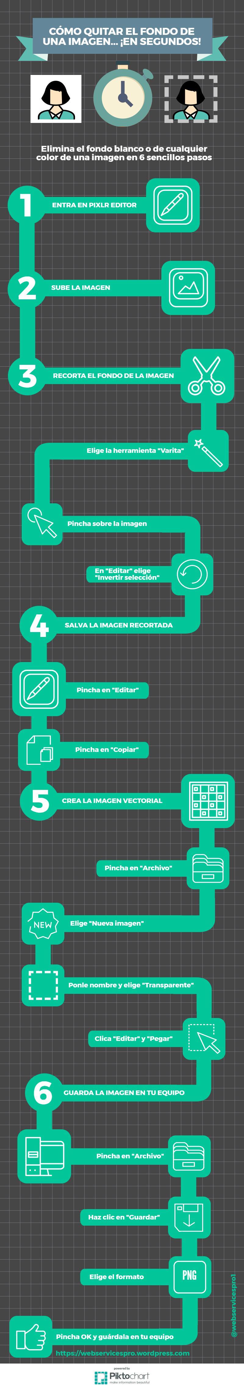 Cómo eliminar el fondo de una imagen en segundos #infografia #infographic #design