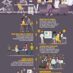 Cómo evitar estafas si eres freelance #infografia #infographic #emprendedores