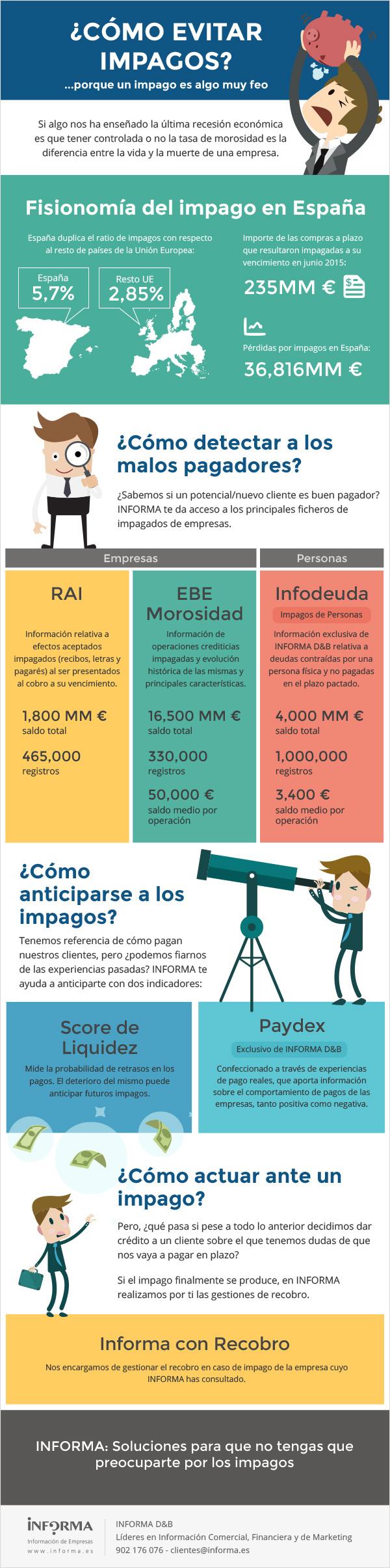 Cómo evitar impagos #infografia #infographic