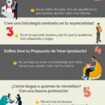 Cómo monetizar una Marca Personal #infografia #infographic #marketing
