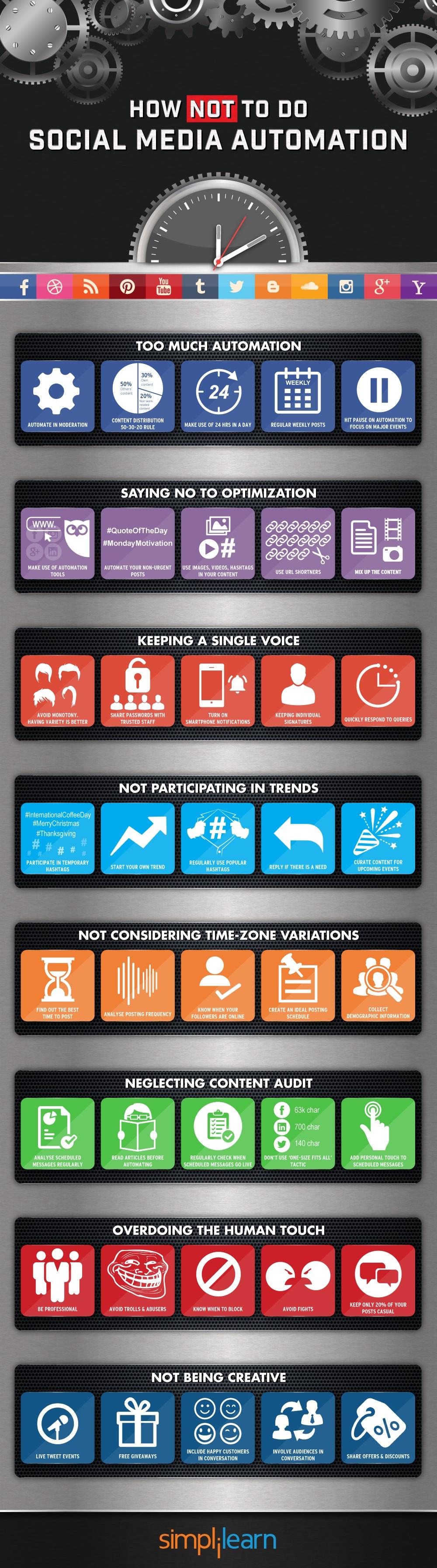 Cómo NO debes automatizar tus Redes Sociales #infografia #infographic #socialmedia