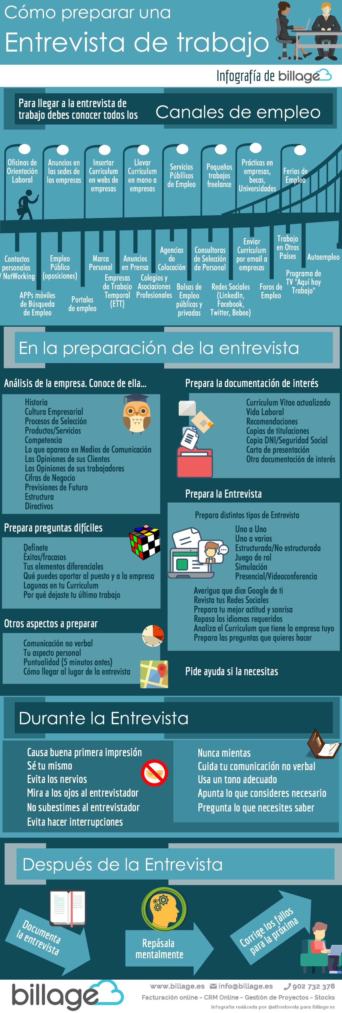 Cómo preparar una Entrevista de Trabajo #infografia #infographic #empleo
