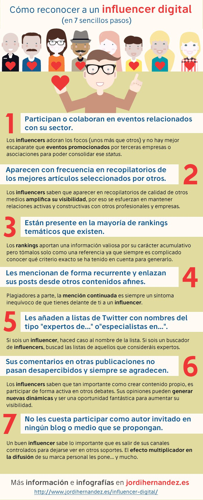 Cómo reconocer a un Influencer Digital #infografia #infographic #marketing