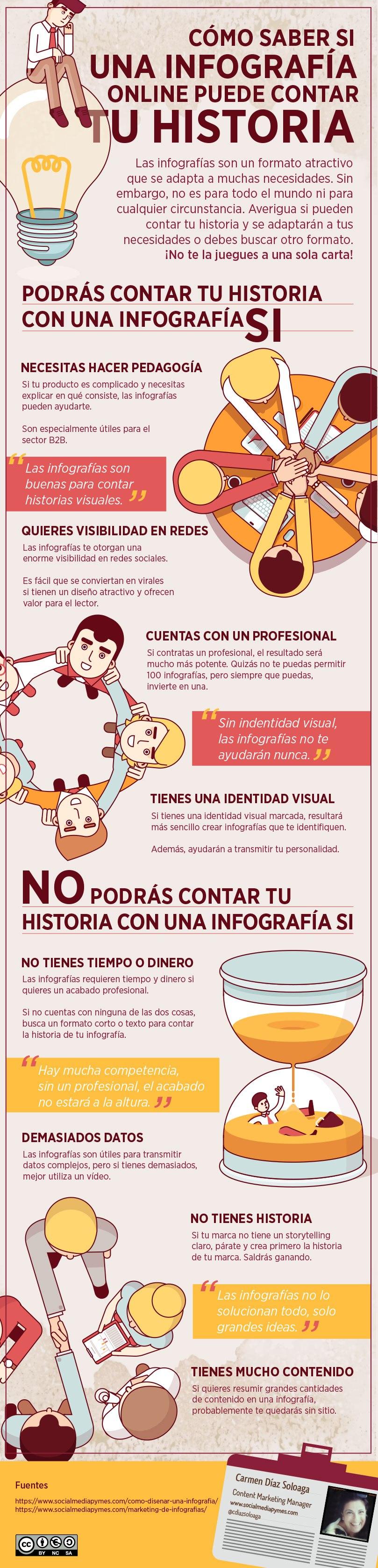 Cómo saber si una infografía online puede contar tu historia #infografia #infographic #marketing