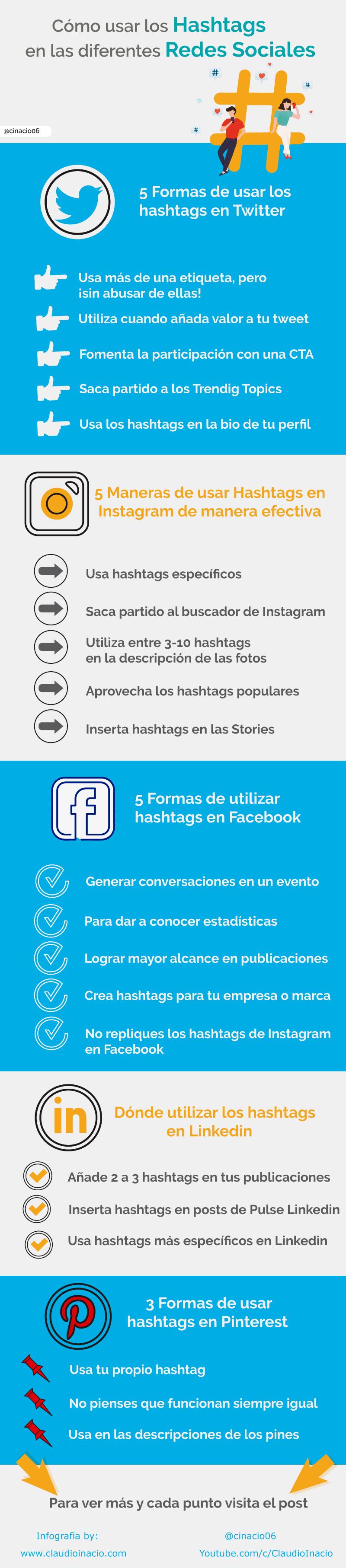 Consejos para usar hashtags en Redes Sociales #infografia #infographic #socialmedia