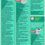 8 competencias clave para el aprendizaje a los largo de la vida #infografia #education