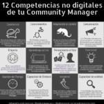12 Competencias Digitales de tu Community Manager #infografia #infographic #socialmedia