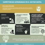 Competencias demandadas para trabajar en el sector digital #infografia #empleo #rrhh