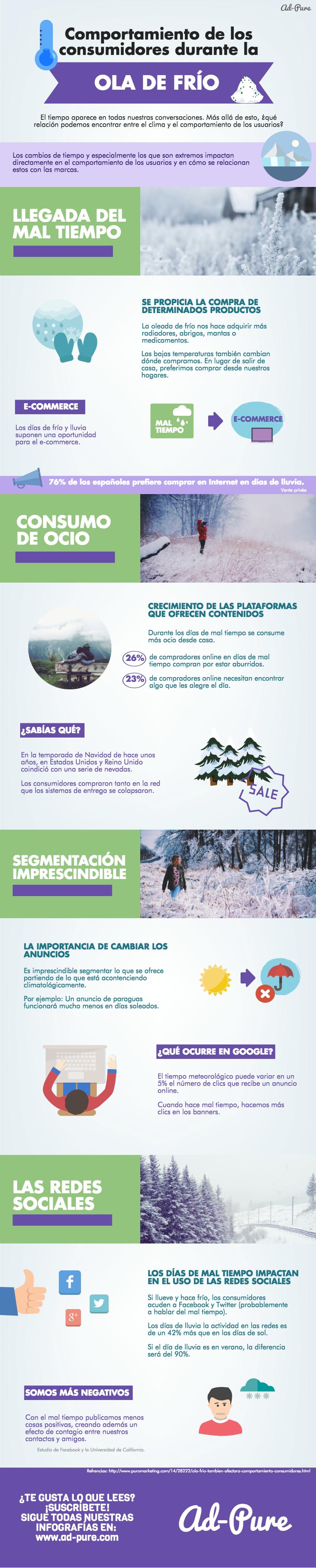 Comportamiento de los consumidores durante la ola de frío #infografia #marketing