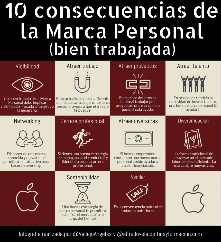 10 Consecuencias de la Marca Personal (bien trabajada) #infografia #infographic #marcapersonal