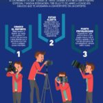 6 consejos para hacer fotografía deportiva #infografia #infographic