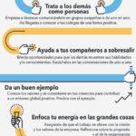 5 consejos de liderazgo para introvertidos #infografia #infographic #leadership