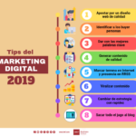 8 consejos de Marketing Digital #infografia #infographic #marketing