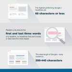 Publicaciones en Redes Sociales: la longitud adecuada #infografia #socialmedia