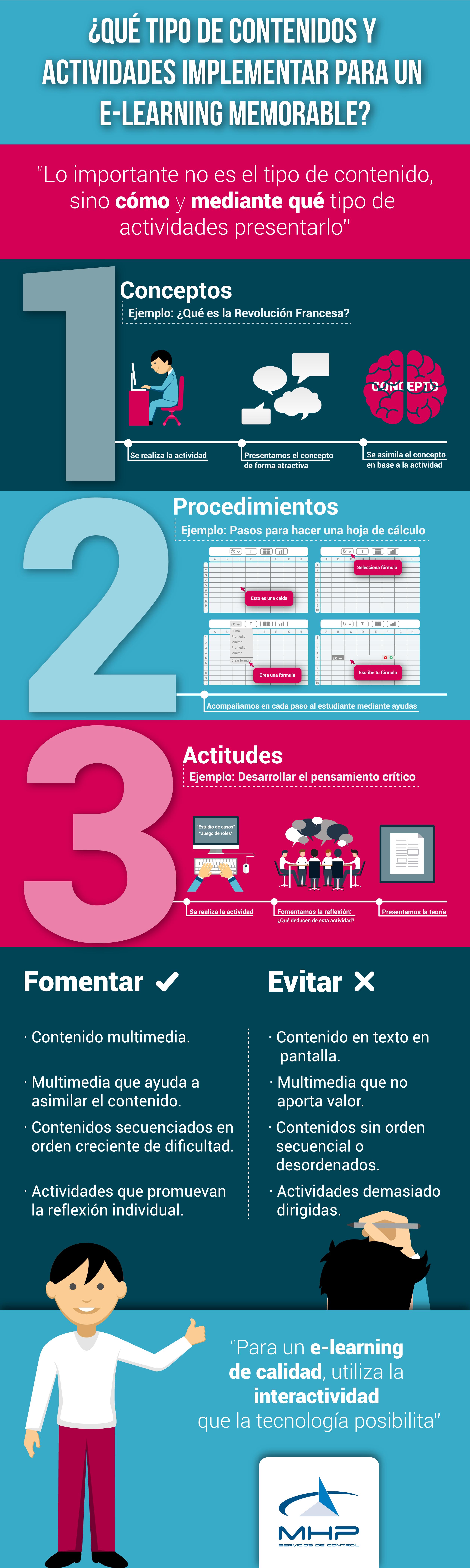 Contenidos y actividades para en eLearning memorable #infografia #infographic #education