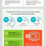 Contraseñas: la llave maestra de tu información #infografia #infographic #ciberseguridad