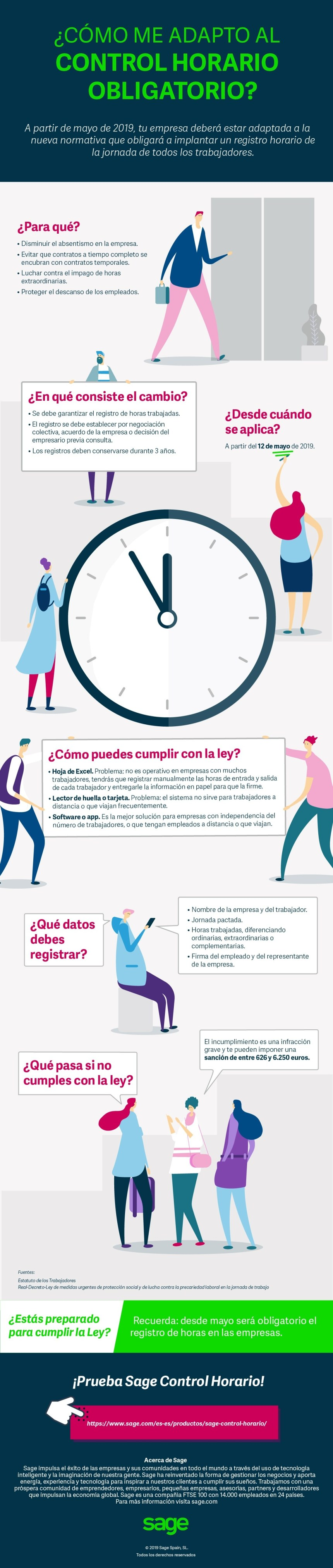 Cómo me adapto al control horario obligatorio #infografia #infographic #rrhh