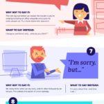 12 cosas que no debes decir en el trabajo #infografia #infographic #rrhh