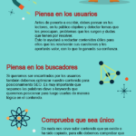 Fórmula para crear el contenido perfecto #infografia #infographic #marketing