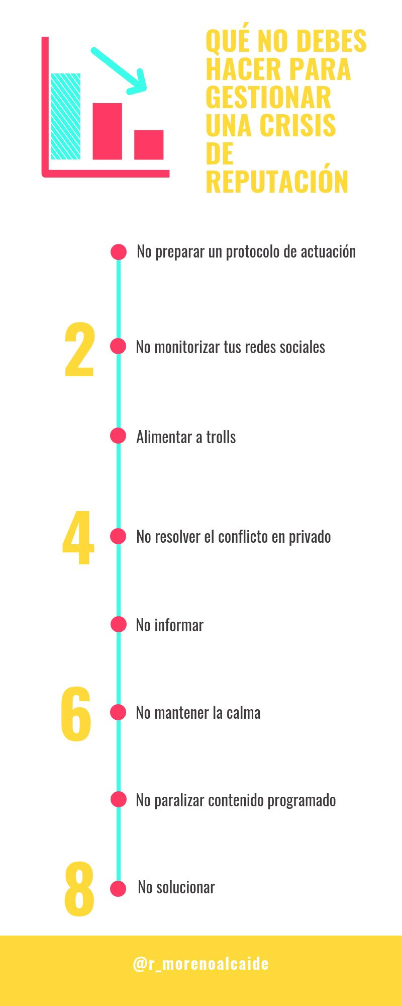 Qué no debes hacer para gestionar una Crisis de Reputación online #infografia #marketing