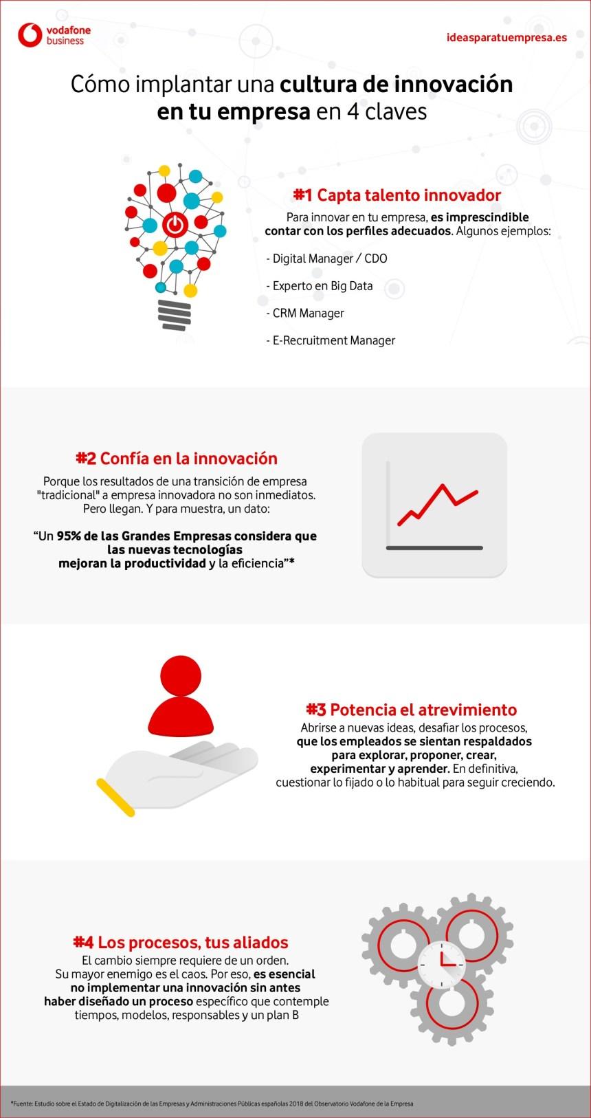 4 claves para implantar una cultura de innovación en tu empresa #infografia #infographic