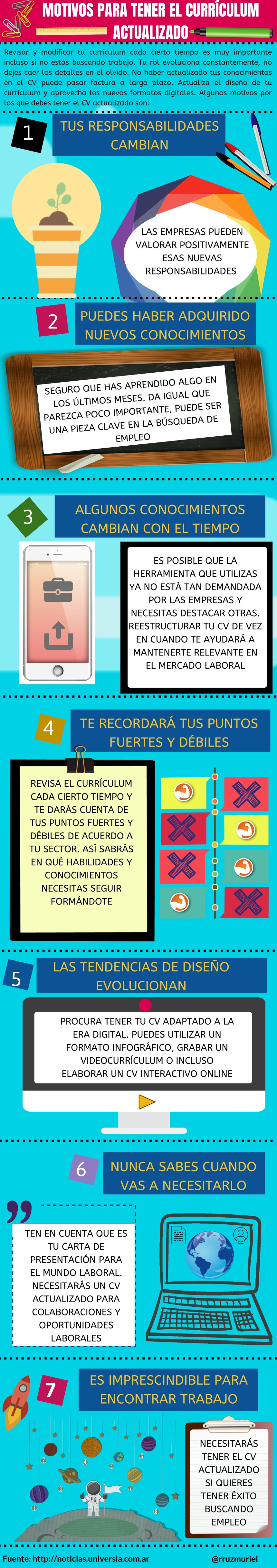 Motivos para tener el Currículum actualizdo #infografia #infographic #empleo