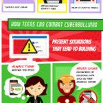 Cómo combatir el ciberbullying #infografia #infographic