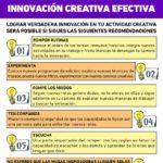Decálogo de la innovación creativa efectiva #infografia #infographic