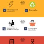 Decálogo del escritor #infografia #inographic