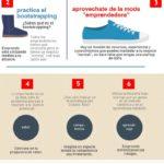 """Decálogo para negocios """"normales"""" (no startups) #infografia #entrepreneurship"""