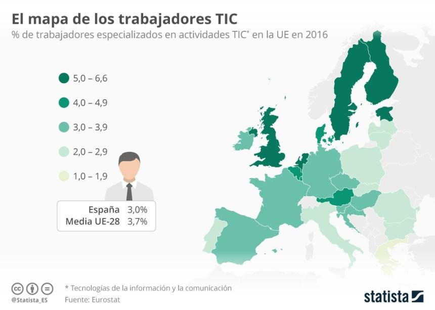 Densidad de trabajadores TIC en los países de la Unión Europea #infografia #infographic #empleo