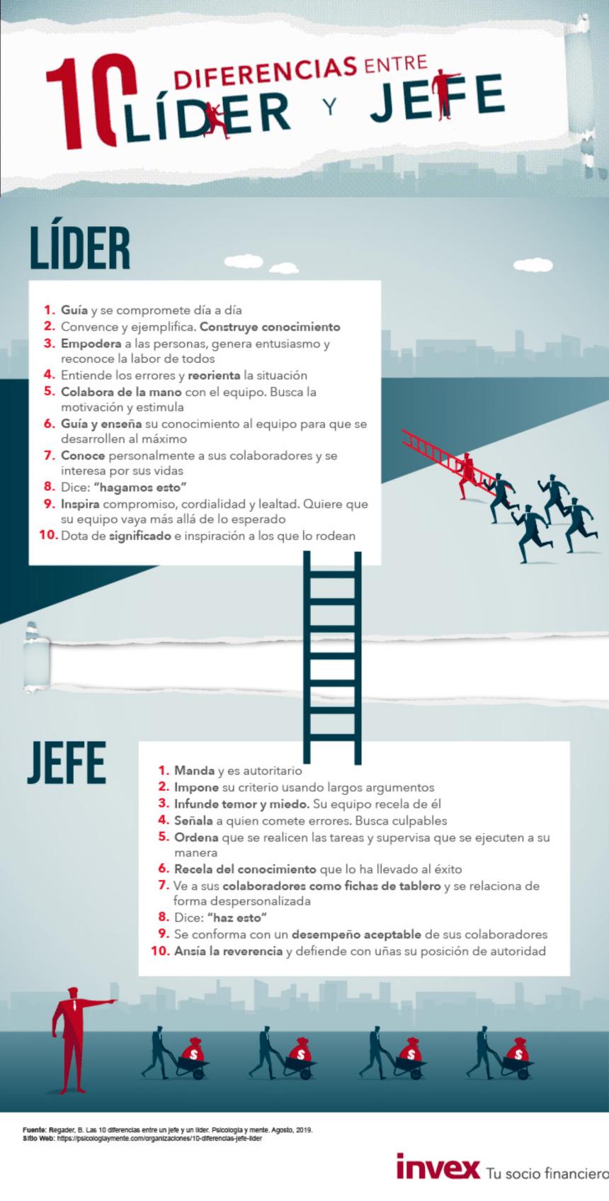10 diferencias entre líder y jefe #infografia #leadership #rrhh