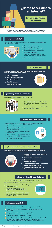 Algunas formas de hacer dinero en Internet #infografia #infographic