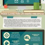 Claves para un diseño web eficaz #infografia #infographic #design