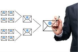 email marketing - inbound marketing