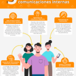5 beneficios del Email Marketing para comunicaciones internas #infografia #rrhh
