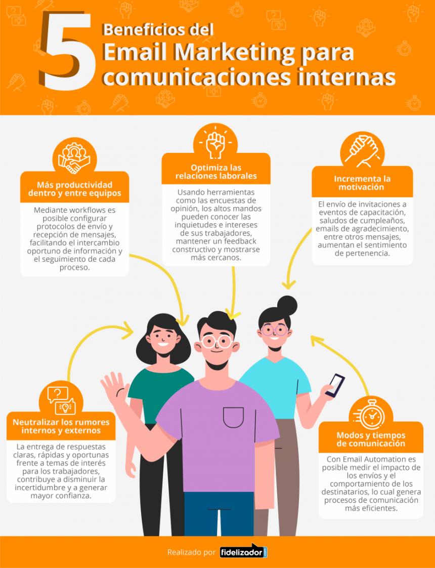 5 beneficios del Email Marketing para comunicaciones internas #infografia #rrhh