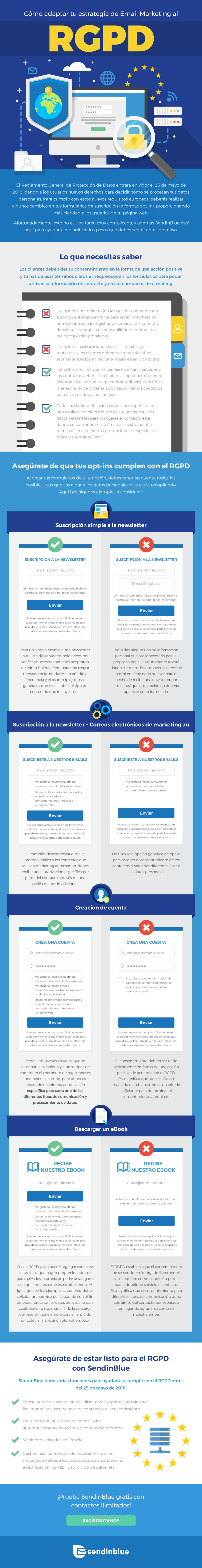 Cómo adaptar tu estrategia de Email Marketing al RGPD #infografia #marketing #rgpd