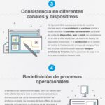 6 características que comparten las empresas digitales más efectivas #infografia #infographic