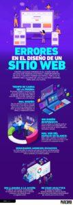 errores-en-el-diseno-web-de-un-sitio-que-hay-que-evitar-infografía