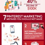 7 errores de Marketing en Pinterest #infografia #socialmedia #marketing