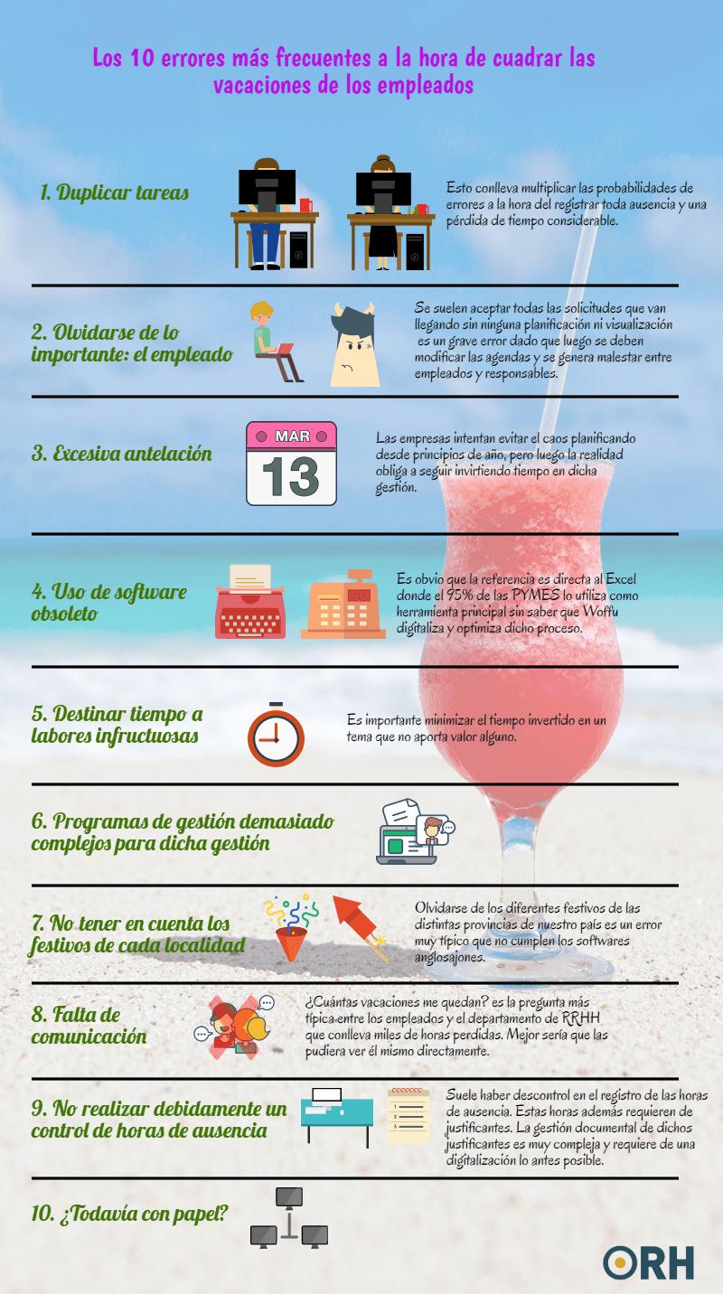 10 errores a lo hora de planificar las vacaciones de los trabajadores #infografia #rrhh