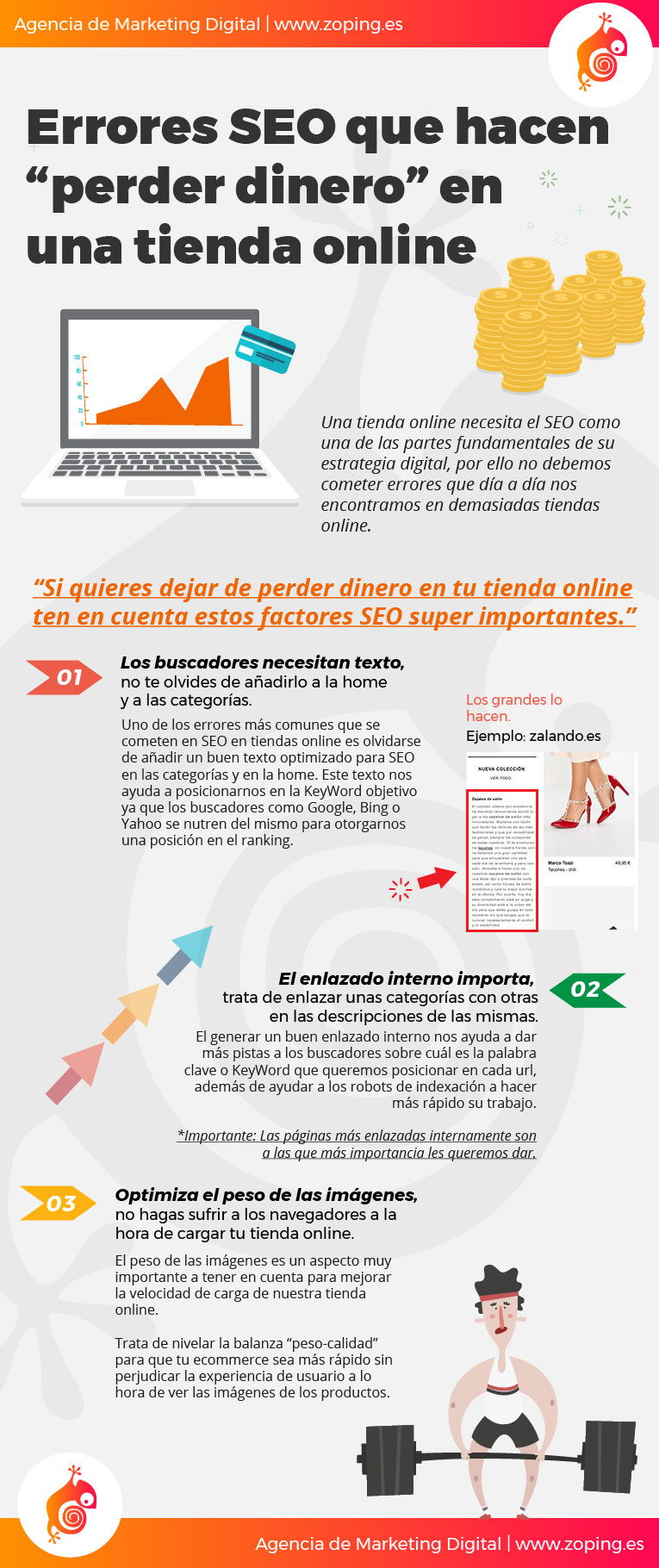 Errores SEO en una Tienda Online #infografia #infographic #ecommerce #seo