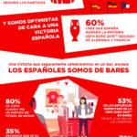 Los españoles y el fútbol #infografia #infographic #marketing