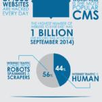 Estadísticas sobre Internet en 2016 #infografia #infographic