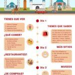 Estambul: qué hacer en 3 días #infografia #infographic #turismo