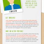 Estrategia en Redes Sociales para generar Leads #infografia #socialmedia #marketing